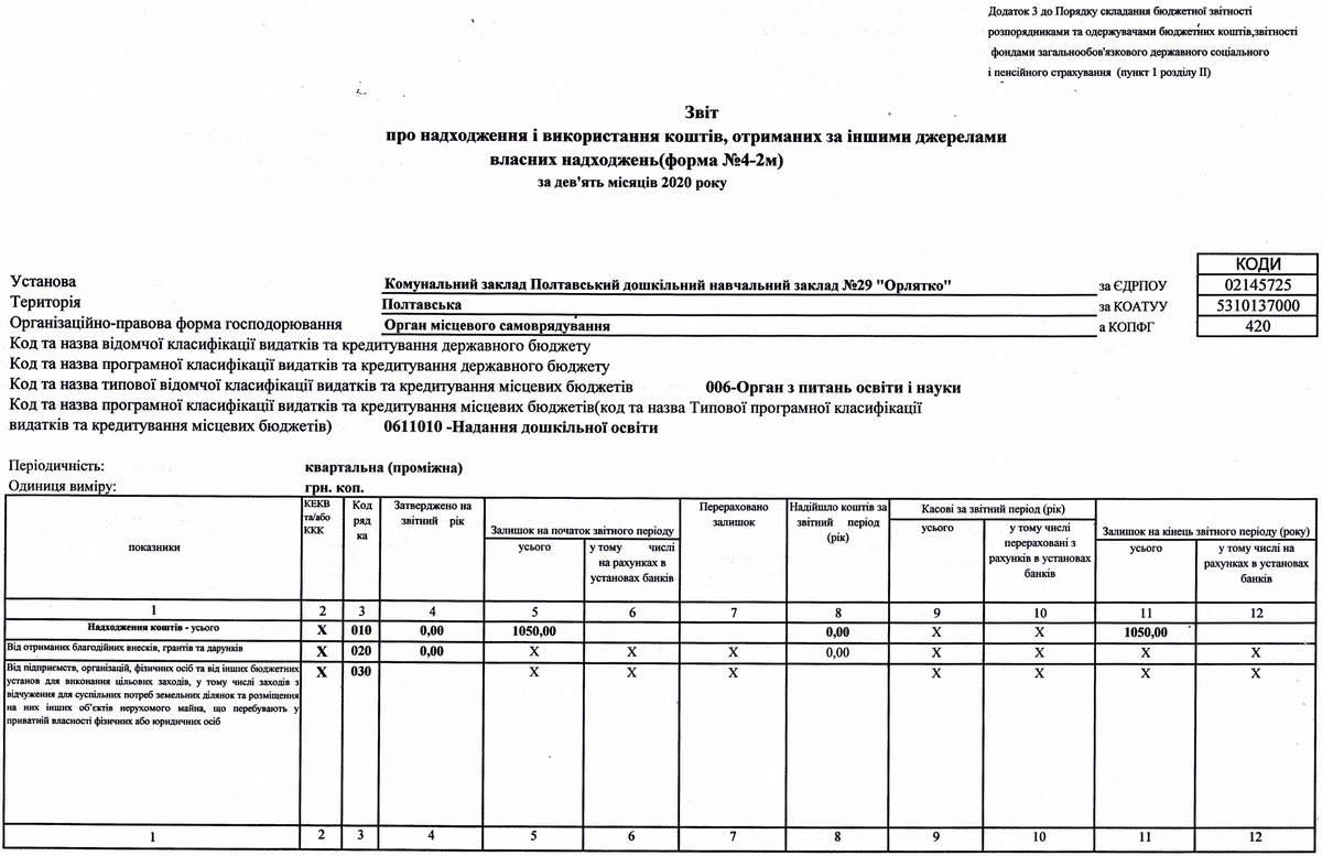IMG-кошти з інших джерел-власних надходжень-листопад-2020-1